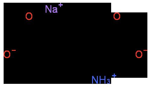 Харчова добавка Глутамат натрію Е621.